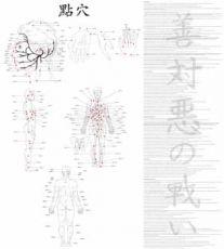 Nervenpunkt Lern Plakate Dim Mak tödliche Nervenpunkte